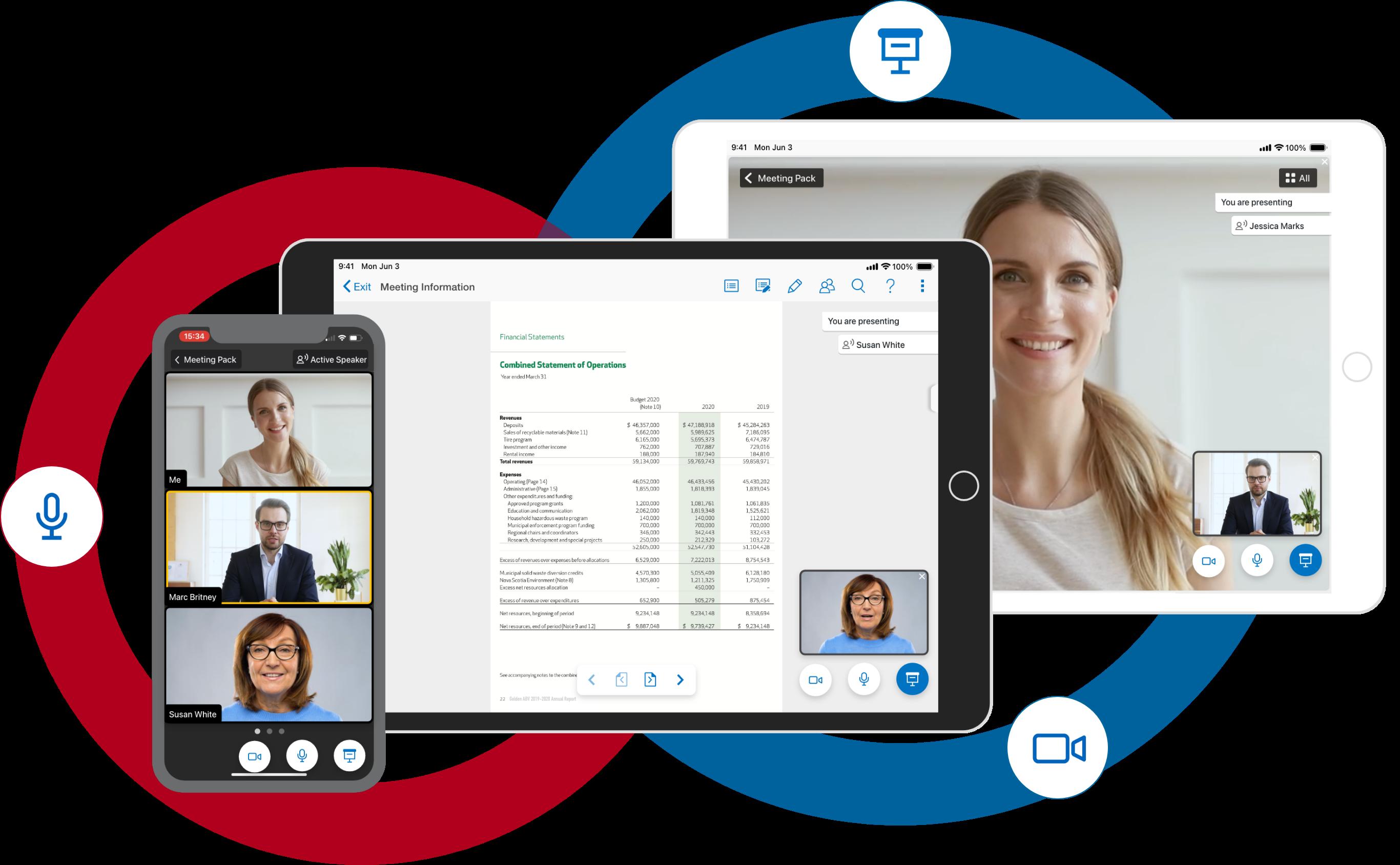 Videoconferencia a través de la aplicación de Convene